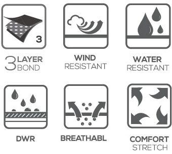 Landway-Symbols